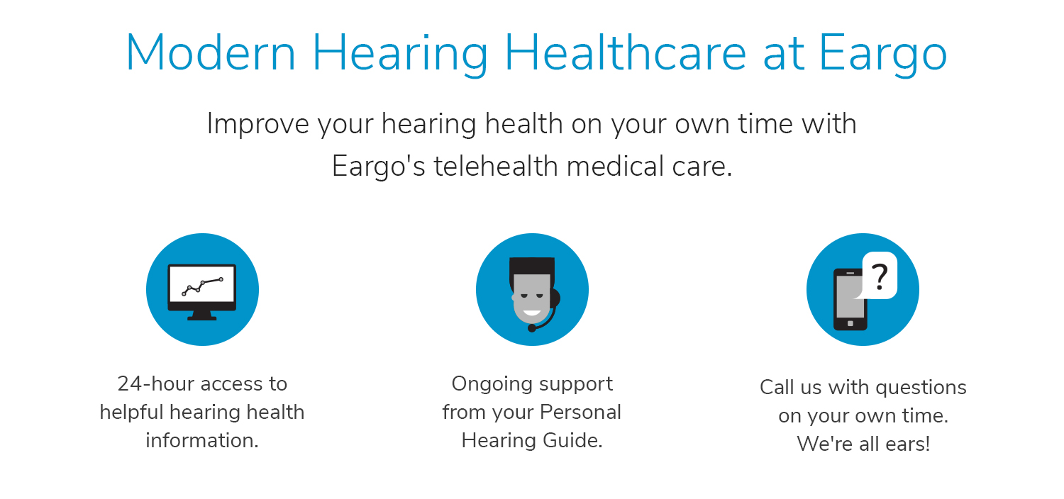Eargo provides modern hearring healthcare